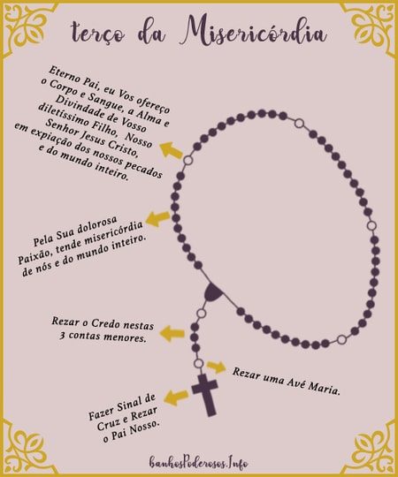 Como rezar o terço da misericórdia