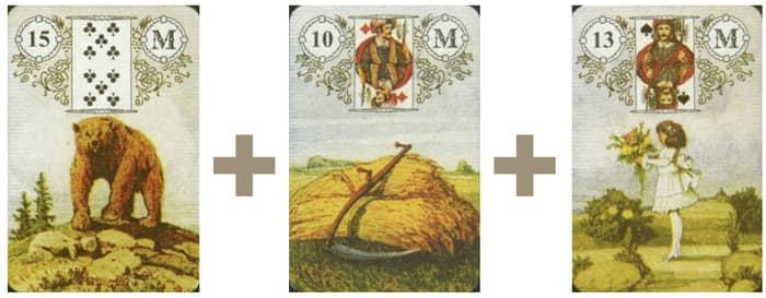 combinação das cartas ciganas