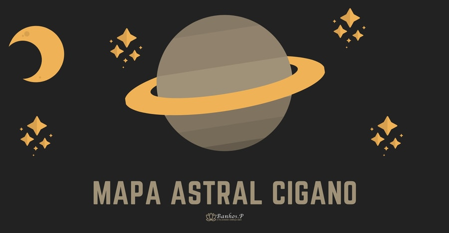 Mapa Astral Cigano